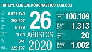 Türkiye 26 Ağustos koronavirüs tablosu