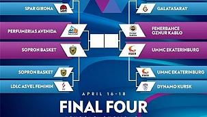 FIBA Kadınlar Euroleague Final Four, İstanbul'da yapılacak